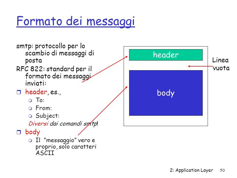 Formato dei messaggi header body