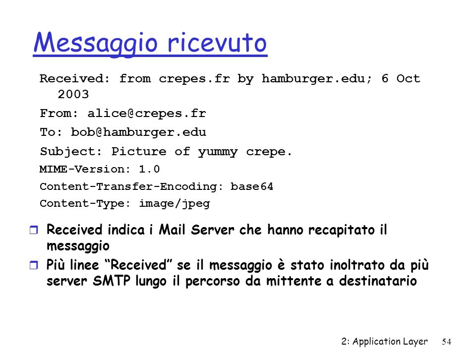 Messaggio ricevuto Received: from crepes.fr by hamburger.edu; 6 Oct 2003. From: alice@crepes.fr. To: bob@hamburger.edu.