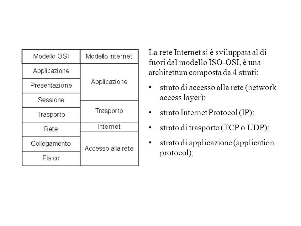 La rete Internet si è sviluppata al di fuori dal modello ISO-OSI, è una architettura composta da 4 strati: