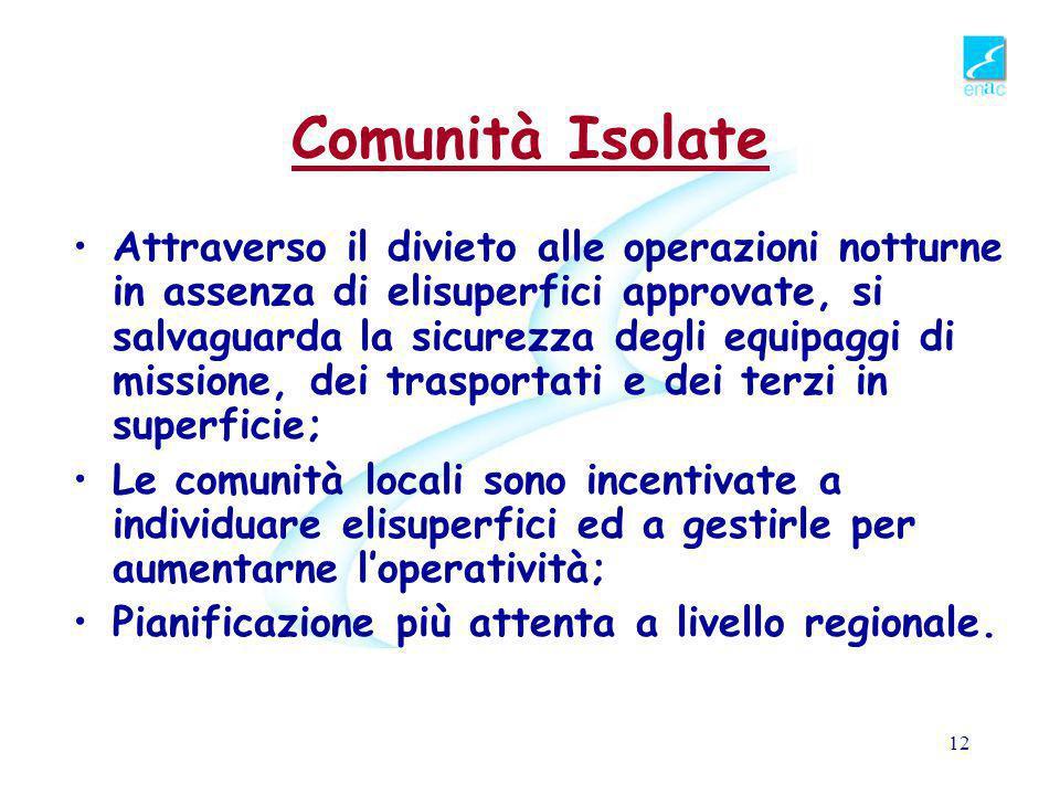 Comunità Isolate