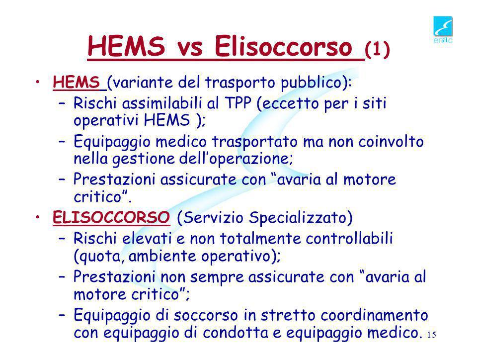 HEMS vs Elisoccorso (1) HEMS (variante del trasporto pubblico):