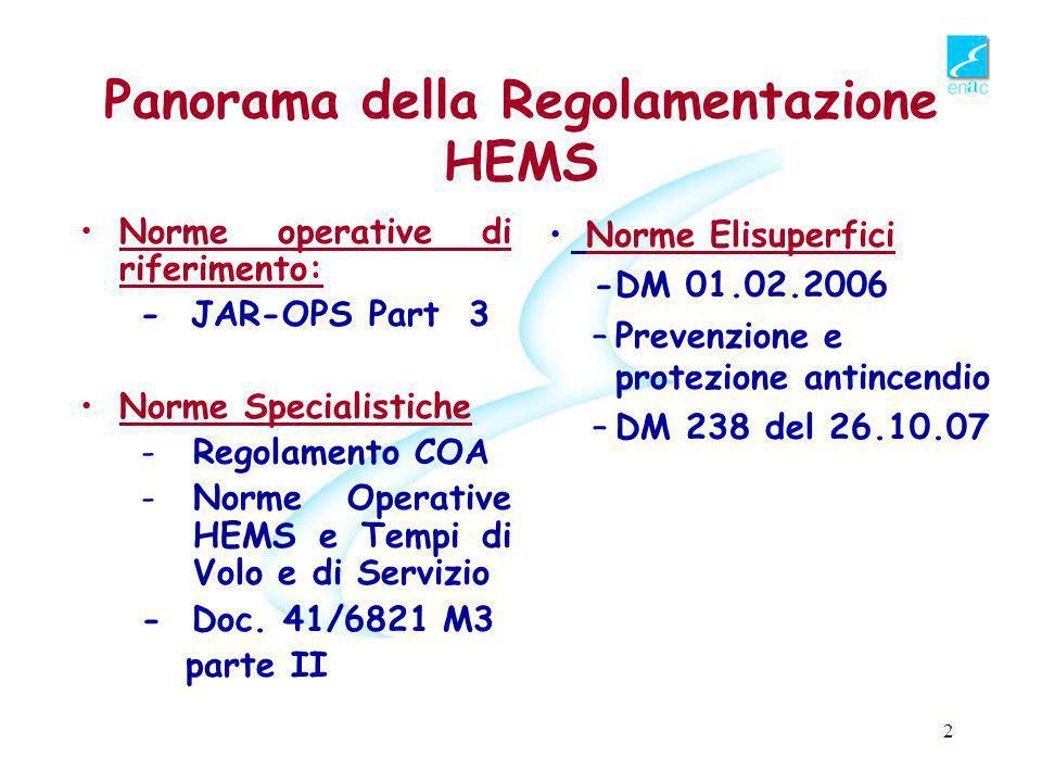 Panorama della Regolamentazione HEMS
