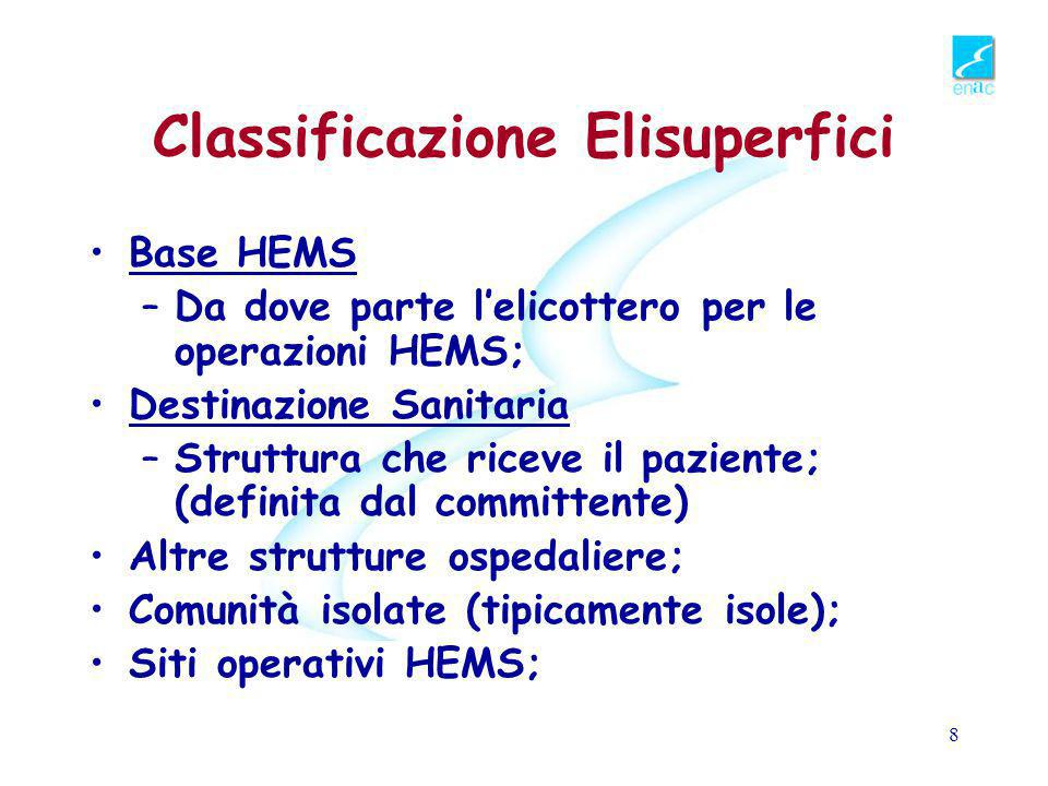 Classificazione Elisuperfici