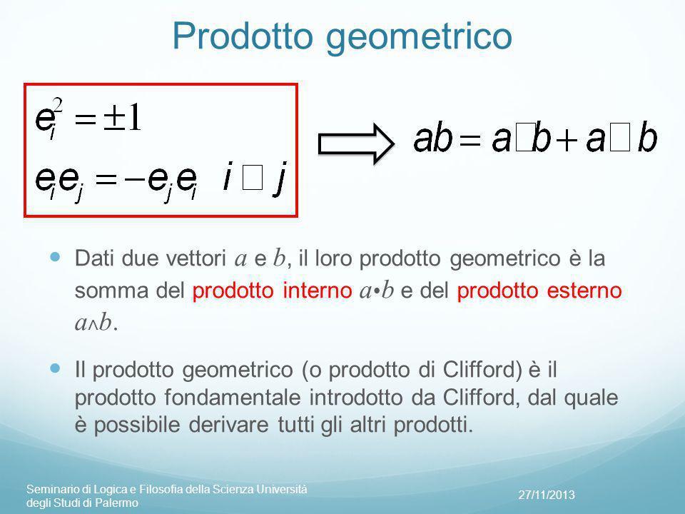 Prodotto geometrico Dati due vettori a e b, il loro prodotto geometrico è la somma del prodotto interno ab e del prodotto esterno a∧b.