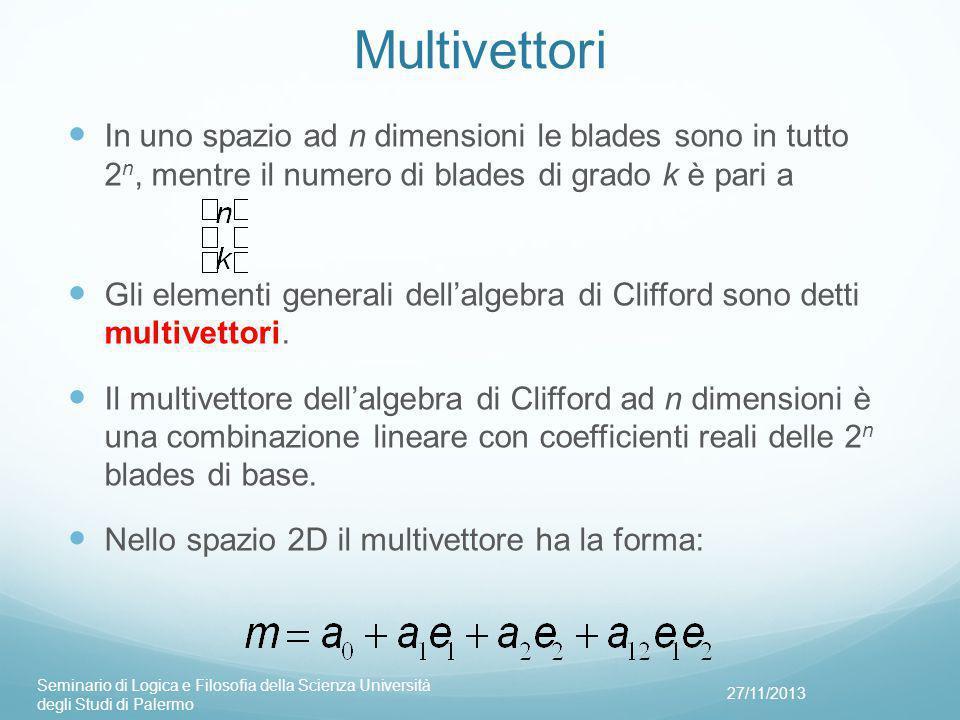 Multivettori In uno spazio ad n dimensioni le blades sono in tutto 2n, mentre il numero di blades di grado k è pari a.