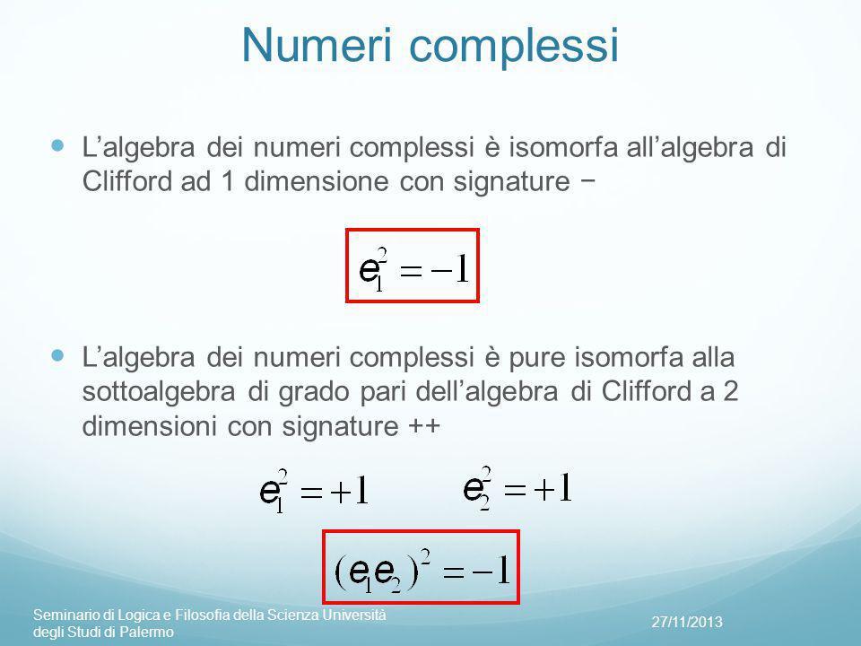 Numeri complessi L'algebra dei numeri complessi è isomorfa all'algebra di Clifford ad 1 dimensione con signature −