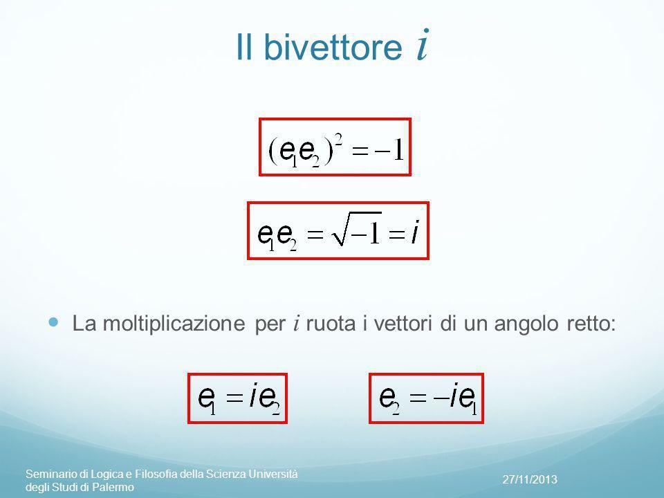 Il bivettore i La moltiplicazione per i ruota i vettori di un angolo retto: i, come operatore, rappresenta una rotazione di un angolo retto.