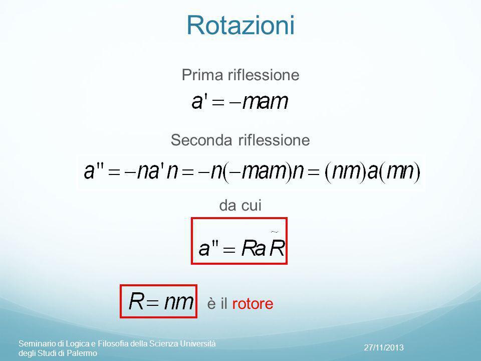 Prima riflessione Seconda riflessione da cui è il rotore
