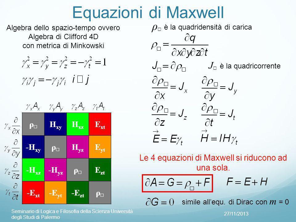 Equazioni di Maxwell ρ☐ è la quadridensità di carica