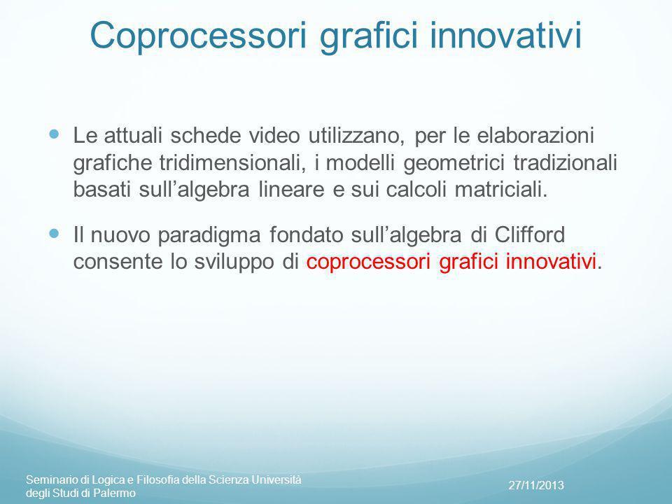 Coprocessori grafici innovativi