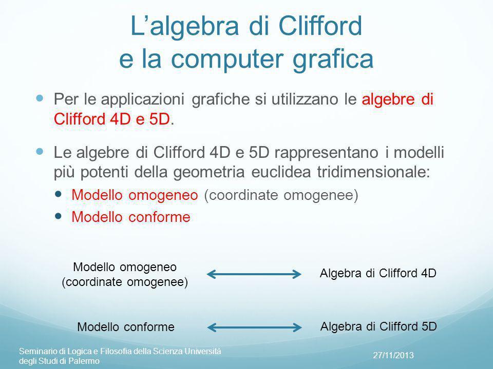 L'algebra di Clifford e la computer grafica
