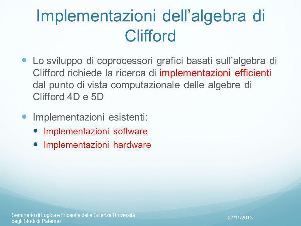 Implementazioni dell'algebra di Clifford