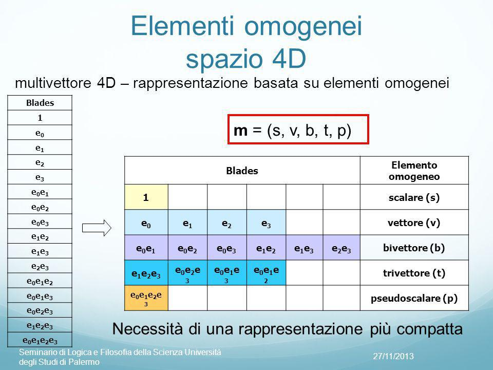 Elementi omogenei spazio 4D