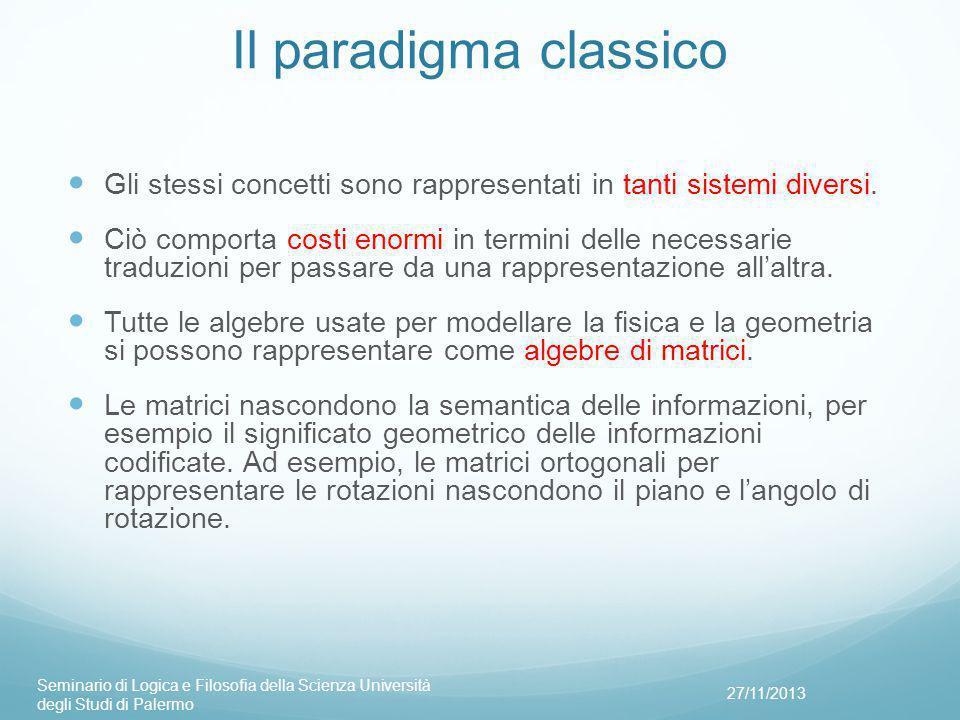 Il paradigma classico Gli stessi concetti sono rappresentati in tanti sistemi diversi.