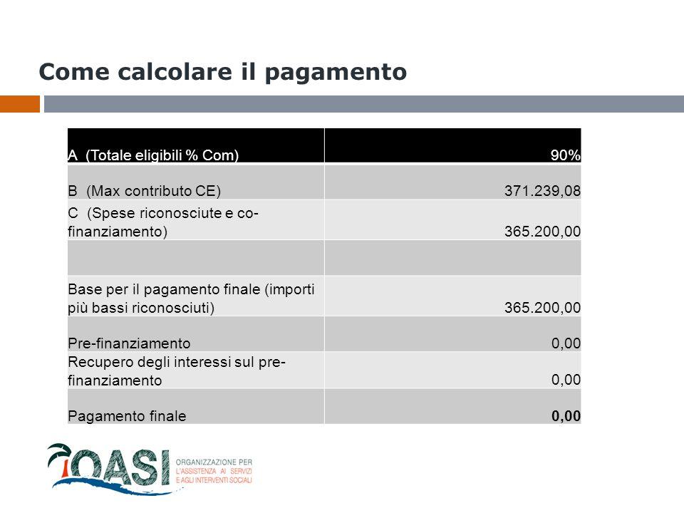 Come calcolare il pagamento