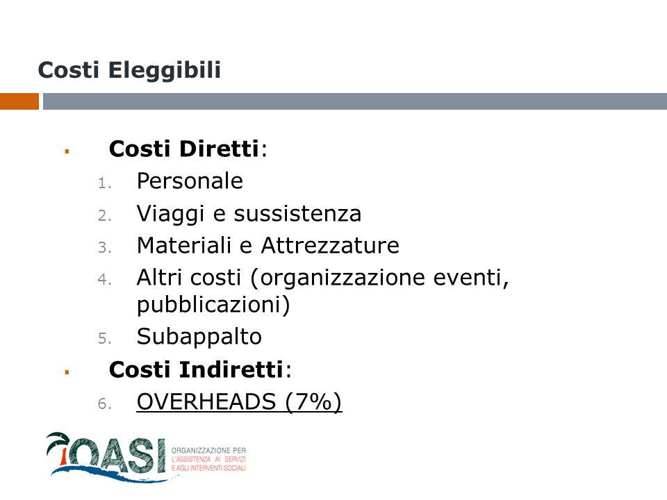 Costi Eleggibili Costi Diretti: Personale. Viaggi e sussistenza. Materiali e Attrezzature. Altri costi (organizzazione eventi, pubblicazioni)