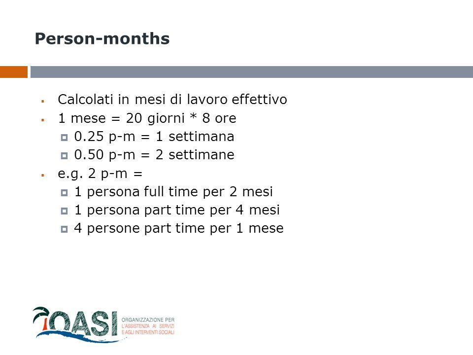 Person-months Calcolati in mesi di lavoro effettivo