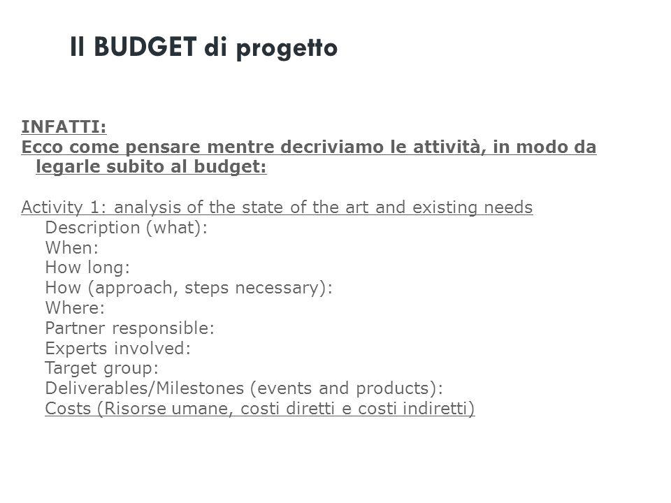 Il BUDGET di progetto INFATTI: