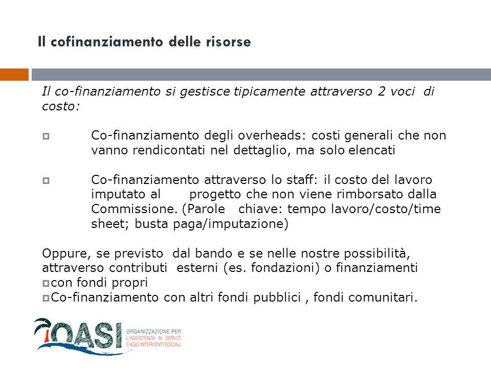 Il cofinanziamento delle risorse