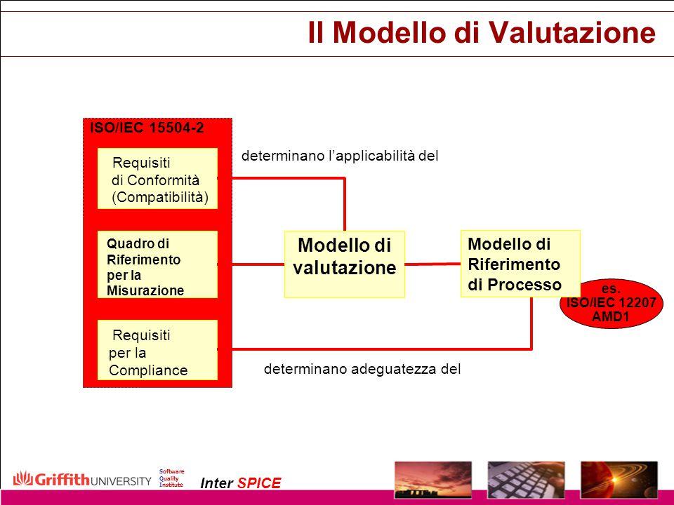 Il Modello di Valutazione