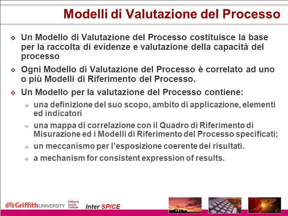 Modelli di Valutazione del Processo
