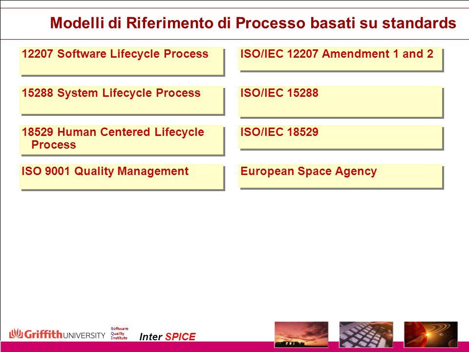 Modelli di Riferimento di Processo basati su standards