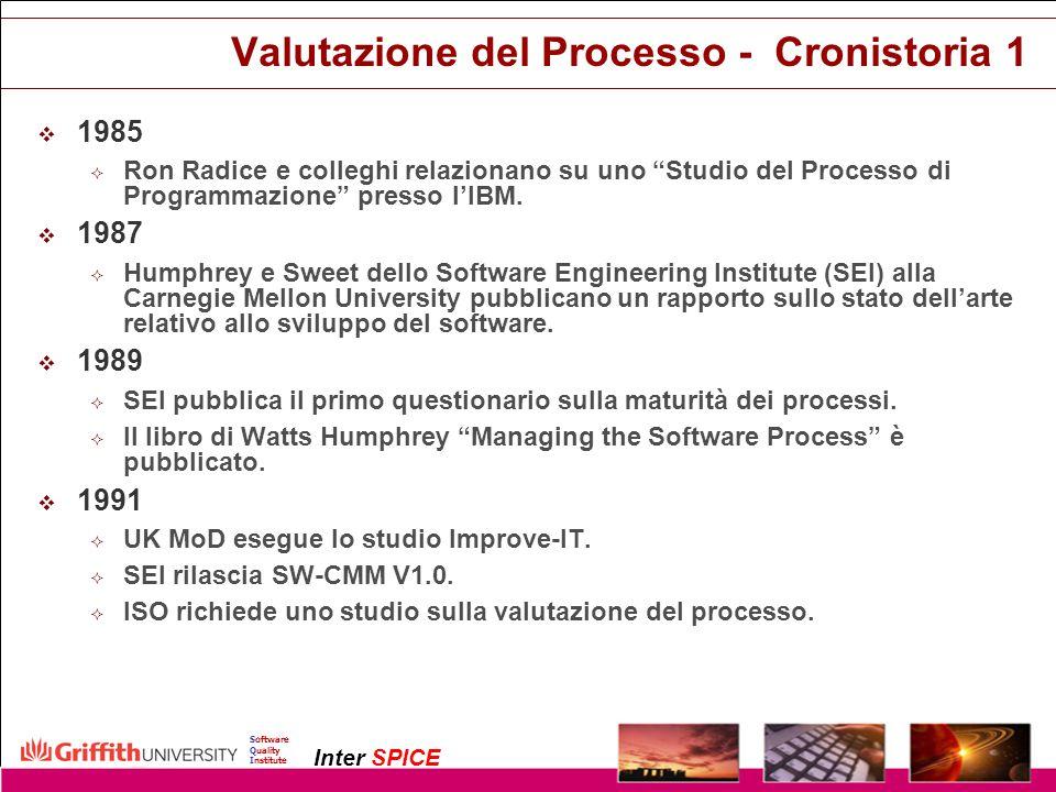 Valutazione del Processo - Cronistoria 1