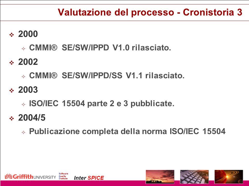 Valutazione del processo - Cronistoria 3