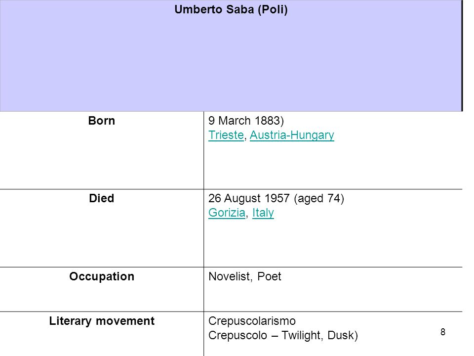 Umberto Saba (Poli) Born. 9 March 1883) Trieste, Austria-Hungary. Died. 26 August 1957 (aged 74) Gorizia, Italy.