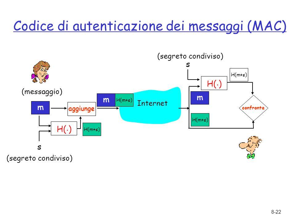 Codice di autenticazione dei messaggi (MAC)