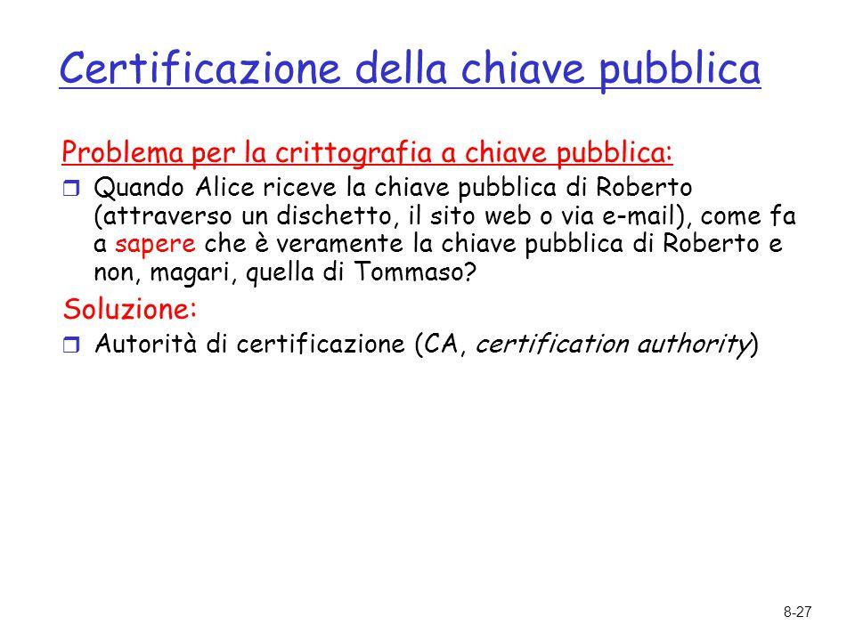 Certificazione della chiave pubblica