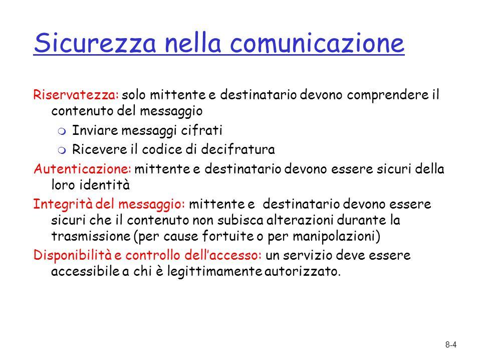 Sicurezza nella comunicazione