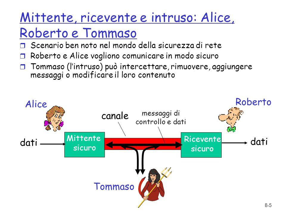 Mittente, ricevente e intruso: Alice, Roberto e Tommaso
