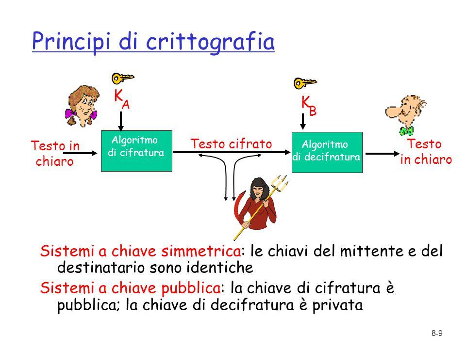 Principi di crittografia