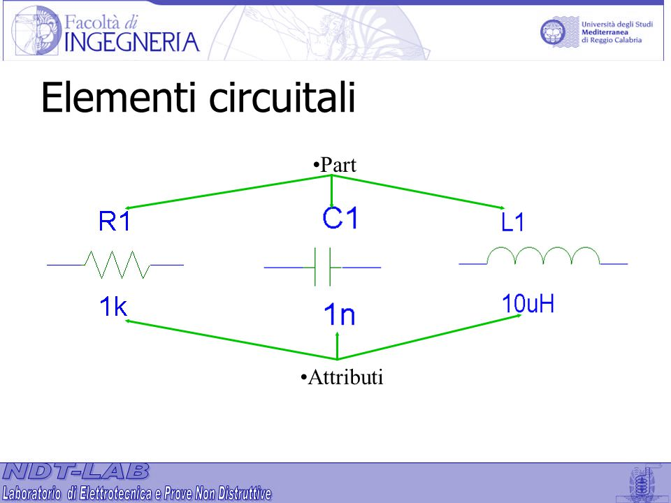 Elementi circuitali Part name Attributi