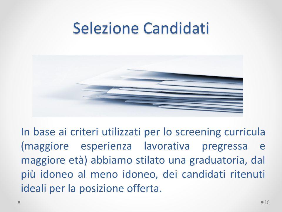 Selezione Candidati