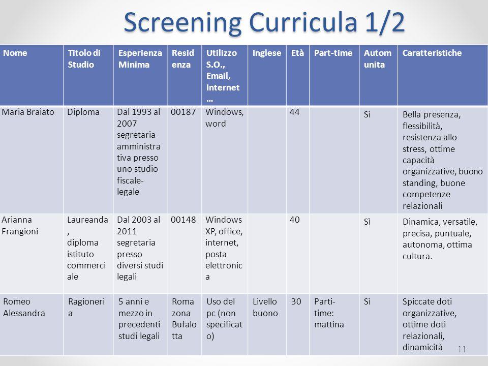 Screening Curricula 1/2 Nome Titolo di Studio Esperienza Minima