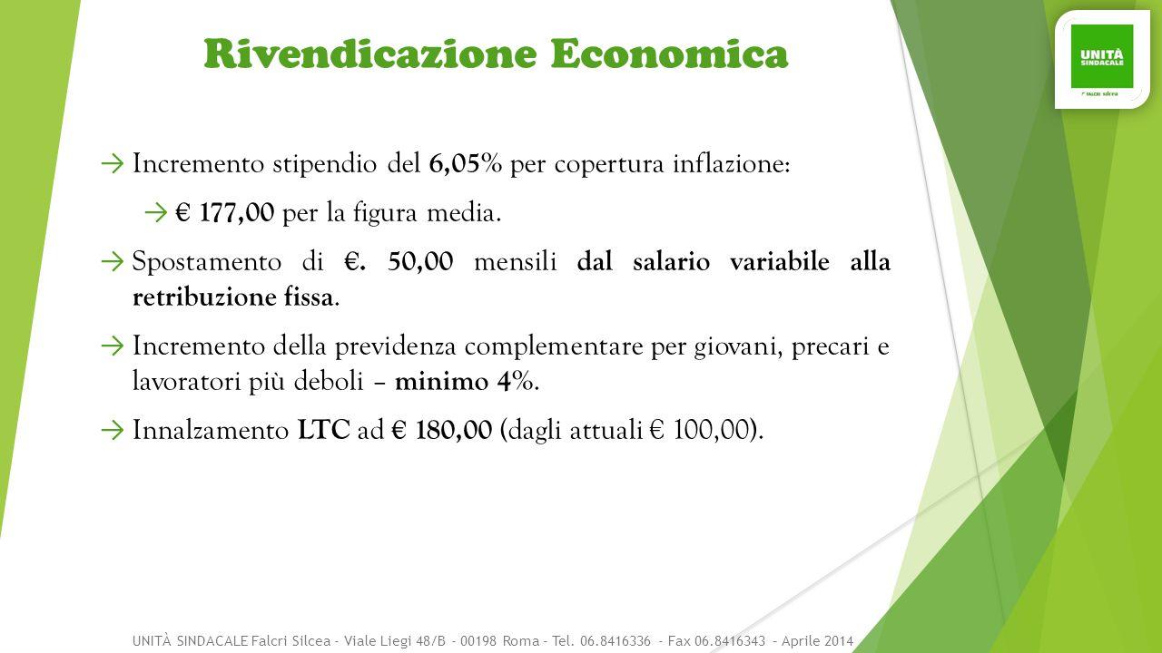 Rivendicazione Economica