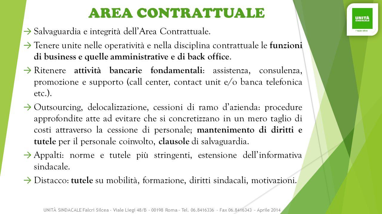 AREA CONTRATTUALE Salvaguardia e integrità dell'Area Contrattuale.