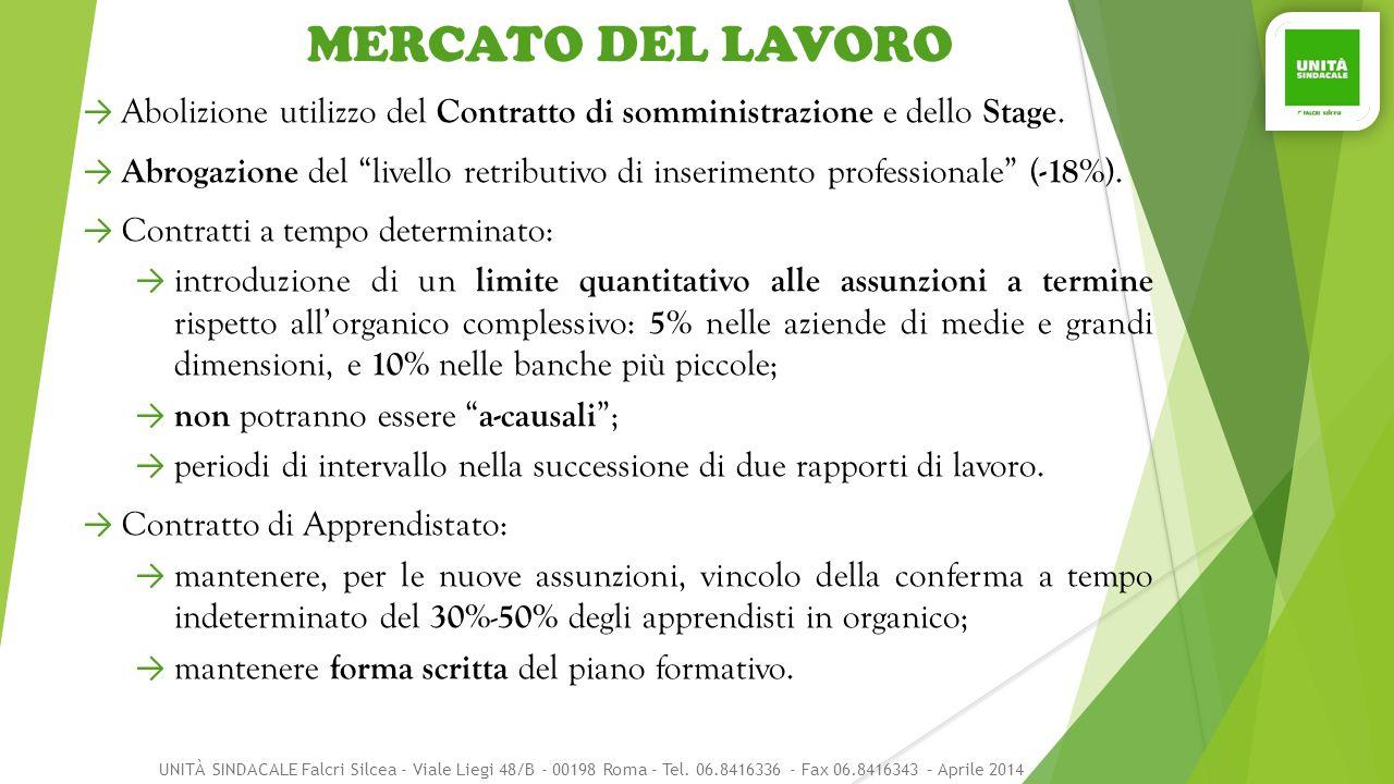 MERCATO DEL LAVORO Abolizione utilizzo del Contratto di somministrazione e dello Stage.