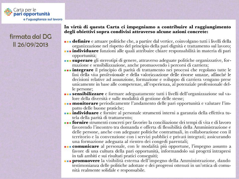 firmata dal DG Il 26/09/2013