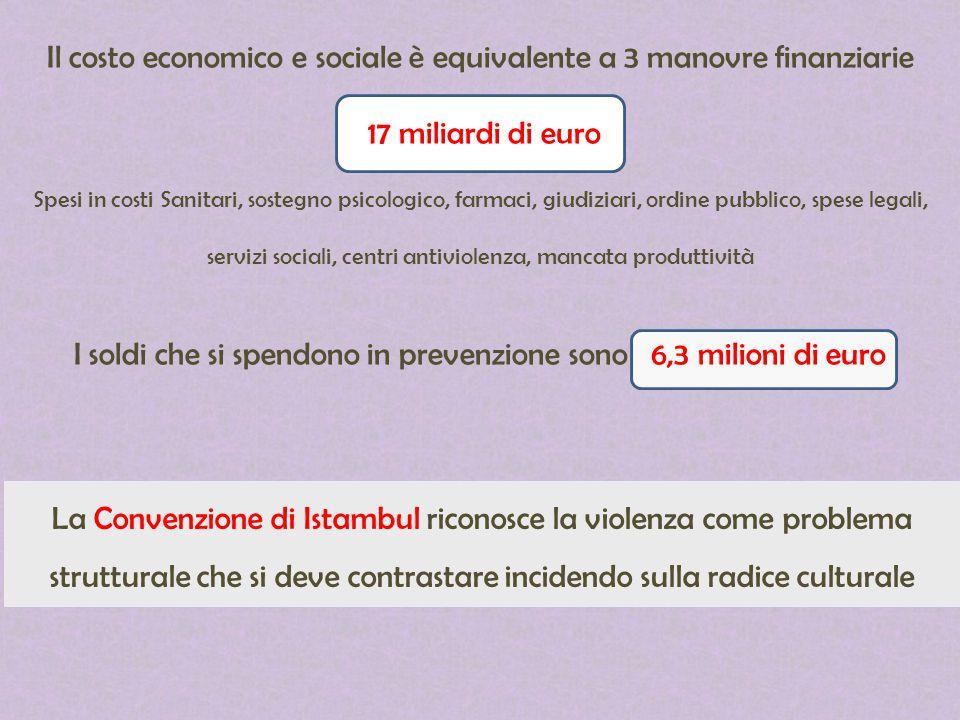Il costo economico e sociale è equivalente a 3 manovre finanziarie
