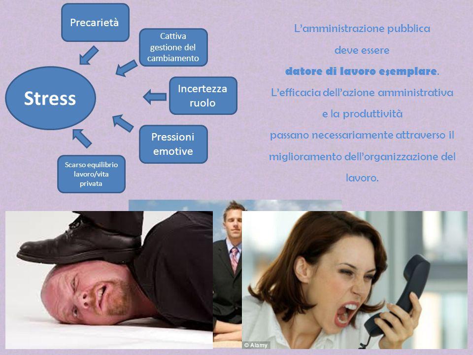 Stress Precarietà L'amministrazione pubblica deve essere