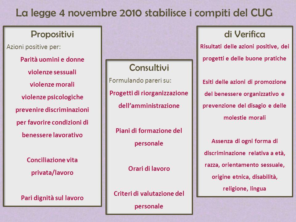 La legge 4 novembre 2010 stabilisce i compiti del CUG