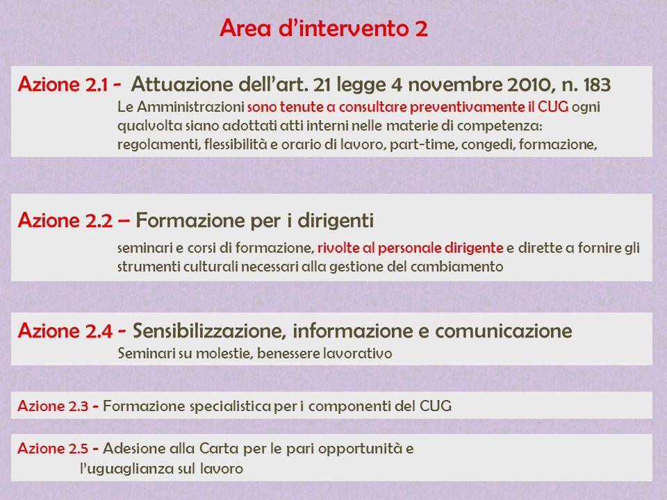Area d'intervento 2 Azione 2.1 - Attuazione dell'art. 21 legge 4 novembre 2010, n. 183.