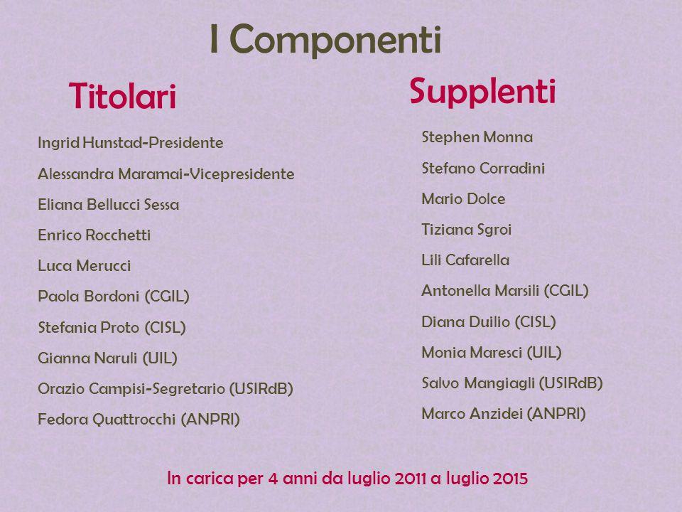 I Componenti Supplenti Titolari