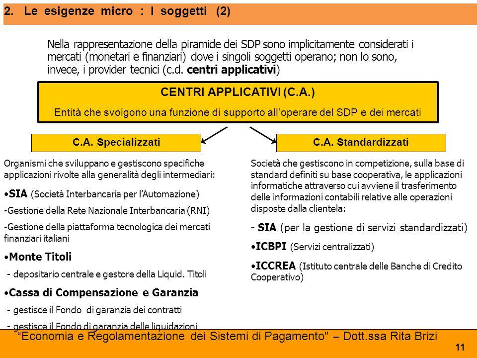 C.A. Specializzati C.A. Standardizzati