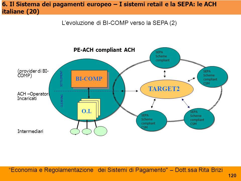 6. Il Sistema dei pagamenti europeo – I sistemi retail e la SEPA: le ACH italiane (20)