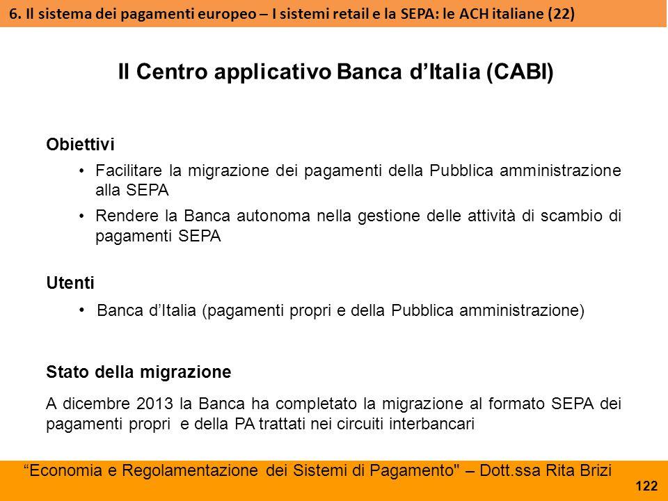 Il Centro applicativo Banca d'Italia (CABI)