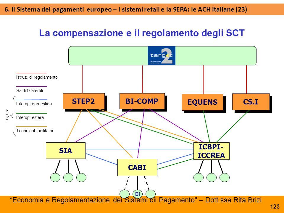 La compensazione e il regolamento degli SCT